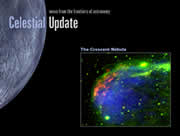 Viewspace2015 Celestial Update